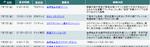 画像:Yahoo!テレビ